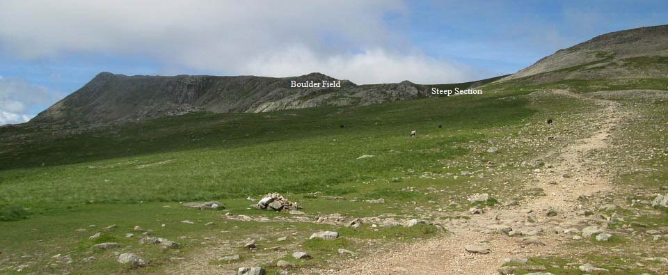 Scafell-Pike-top-section image